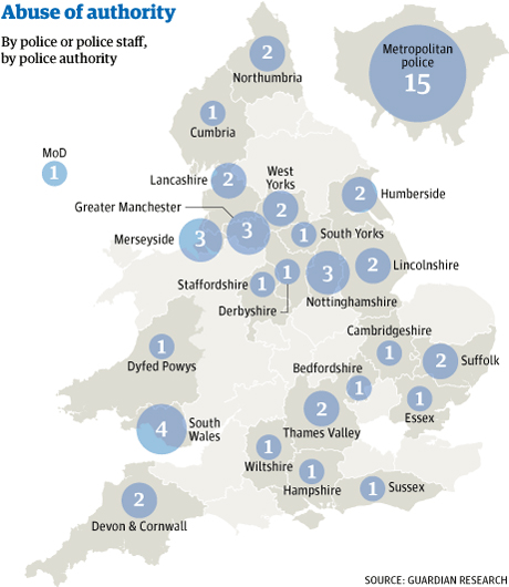Abuse of authority by police and police staff, by police authority, 2008-2012